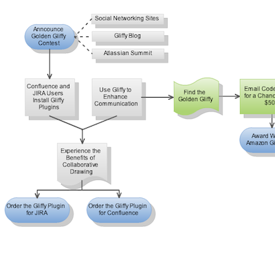Plugins for documentation demonstration space openpm flow charts diagrams mockups ccuart Images