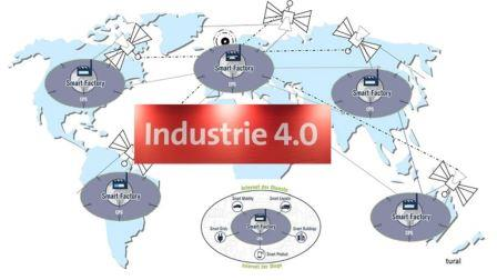 Industrie 4.0 und Projektmanagement Automotive